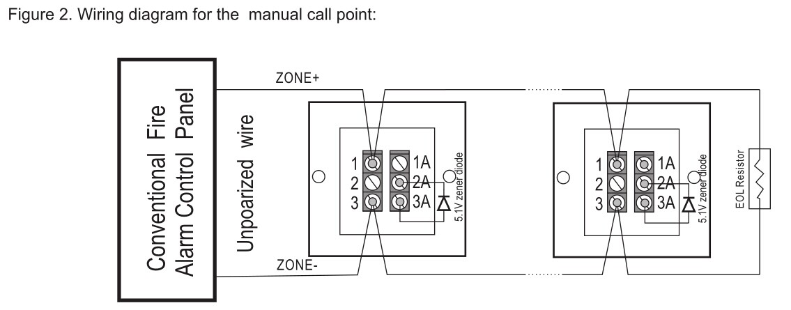 Conventional Manual Call Point Sb106