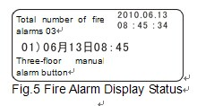 Fire Display Panel:CFT-982